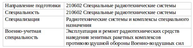 vus11